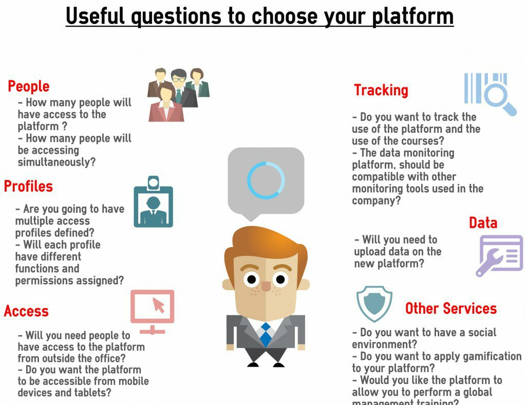 14-questions-online-training-platform-r100-1024x790